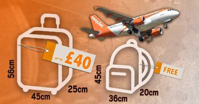 Nuove regole Easyjet per il bagaglio a mano - credit: airlines travel