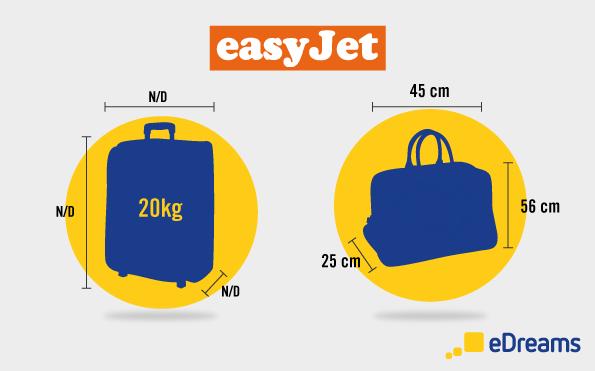 le misure del bagaglio a mano Easyjet - credit: eDrea